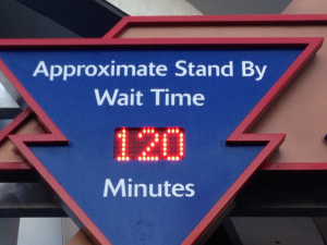 Estimated wait time