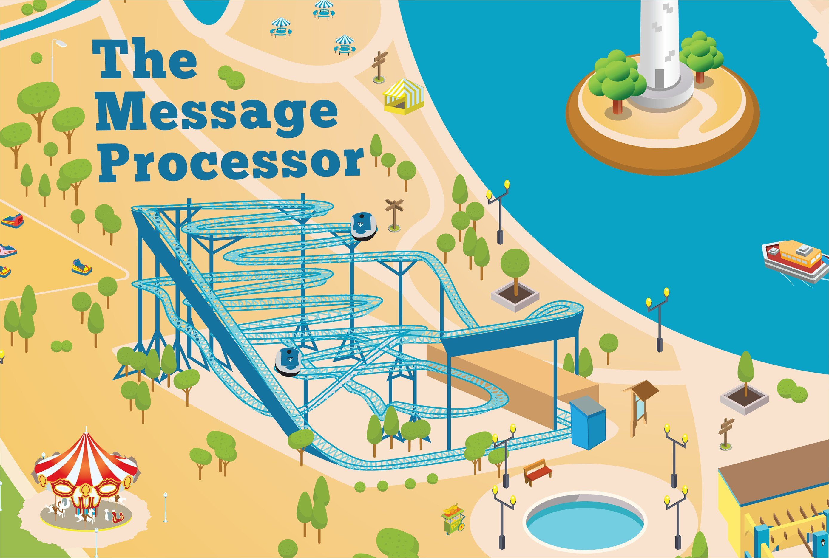 The Message Processor