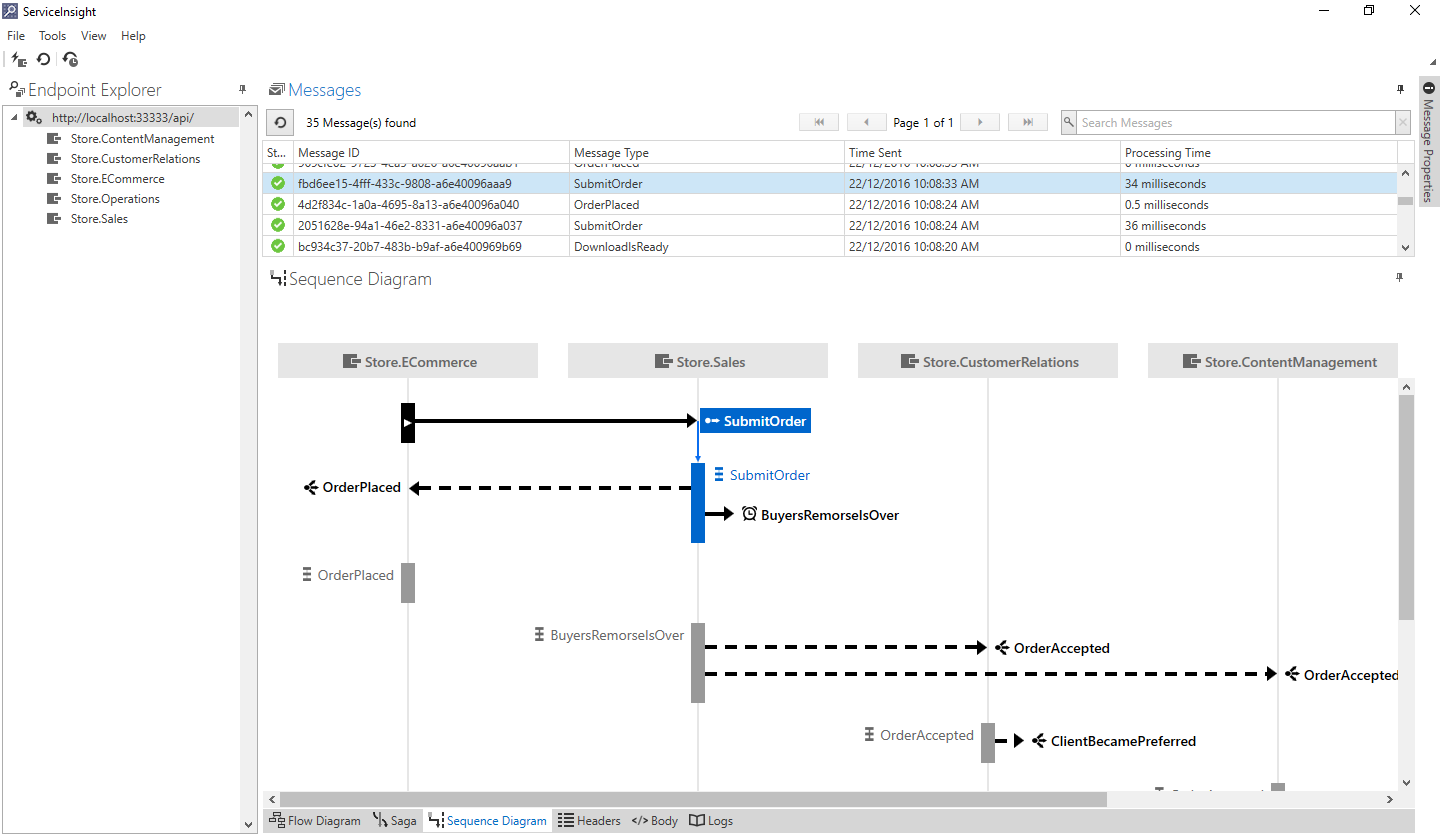 Sequence diagram for a message conversation in ServiceInsight